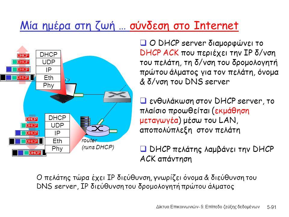 Μία ημέρα στη ζωή … σύνδεση στο Internet Δίκτυα Επικοινωνιών- 5: Επίπεδο ζεύξης δεδομένων 5-91 router (runs DHCP) DHCP UDP IP Eth Phy DHCP UDP IP Eth Phy DHCP  Ο DHCP server διαμορφώνει το DHCP ACK που περιέχει την IP δ/νση του πελάτη, τη δ/νση του δρομολογητή πρώτου άλματος για τον πελάτη, όνομα & δ/νση του DNS server  ενθυλάκωση στον DHCP server, το πλαίσιο προωθείται (εκμάθηση μεταγωγέα) μέσω του LAN, αποπολύπλεξη στον πελάτη  DHCP πελάτης λαμβάνει την DHCP ACK απάντηση Ο πελάτης τώρα έχει IP διεύθυνση, γνωρίζει όνομα & διεύθυνση του DNS server, IP διεύθυνση του δρομολογητή πρώτου άλματος