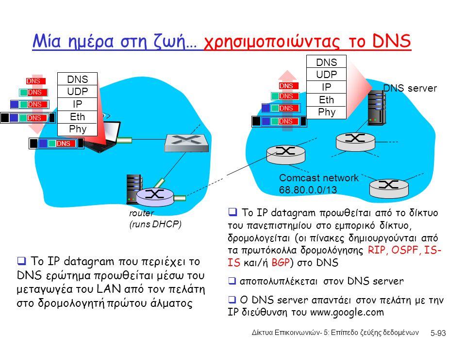 Δίκτυα Επικοινωνιών- 5: Επίπεδο ζεύξης δεδομένων 5-93 Μία ημέρα στη ζωή… χρησιμοποιώντας το DNS router (runs DHCP) DNS UDP IP Eth Phy DNS Comcast network 68.80.0.0/13 DNS server DNS UDP IP Eth Phy  Το IP datagram που περιέχει το DNS ερώτημα προωθείται μέσω του μεταγωγέα του LAN από τον πελάτη στο δρομολογητή πρώτου άλματος  Το IP datagram προωθείται από το δίκτυο του πανεπιστημίου στο εμπορικό δίκτυο, δρομολογείται (οι πίνακες δημιουργούνται από τα πρωτόκολλα δρομολόγησης RIP, OSPF, IS- IS και/ή BGP) στο DNS  αποπολυπλέκεται στον DNS server  Ο DNS server απαντάει στον πελάτη με την IP διεύθυνση του www.google.com