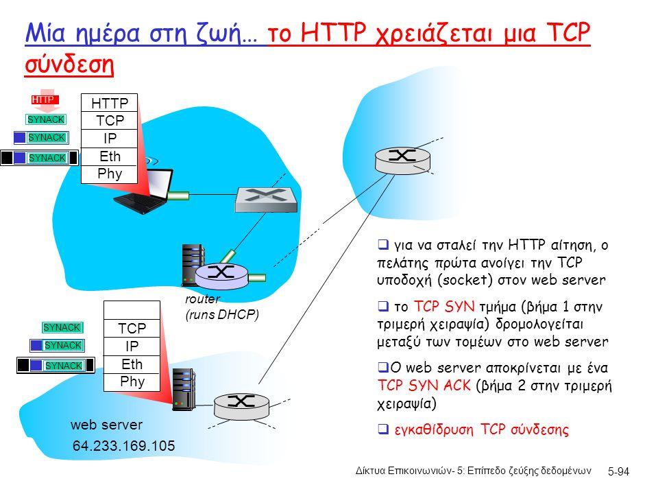 Δίκτυα Επικοινωνιών- 5: Επίπεδο ζεύξης δεδομένων 5-94 Μία ημέρα στη ζωή… το HTTP χρειάζεται μια TCP σύνδεση router (runs DHCP) HTTP TCP IP Eth Phy HTTP 64.233.169.105 web server SYN TCP IP Eth Phy SYNACK  για να σταλεί την HTTP αίτηση, ο πελάτης πρώτα ανοίγει την TCP υποδοχή (socket) στον web server  το TCP SYN τμήμα (βήμα 1 στην τριμερή χειραψία) δρομολογείται μεταξύ των τομέων στο web server  Ο web server αποκρίνεται με ένα TCP SYN ACK (βήμα 2 στην τριμερή χειραψία)  εγκαθίδρυση TCP σύνδεσης