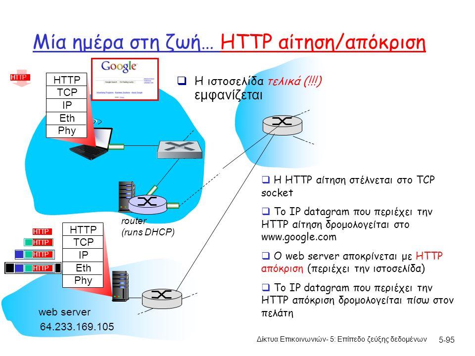 Δίκτυα Επικοινωνιών- 5: Επίπεδο ζεύξης δεδομένων 5-95 Μία ημέρα στη ζωή… HTTP αίτηση/απόκριση router (runs DHCP) HTTP TCP IP Eth Phy HTTP 64.233.169.105 web server HTTP TCP IP Eth Phy HTTP  Η ιστοσελίδα τελικά (!!!) εμφανίζεται  Η HTTP αίτηση στέλνεται στο TCP socket  Το IP datagram που περιέχει την HTTP αίτηση δρομολογείται στο www.google.com  Ο web server αποκρίνεται με HTTP απόκριση (περιέχει την ιστοσελίδα)  Το IP datagram που περιέχει την HTTP απόκριση δρομολογείται πίσω στον πελάτη