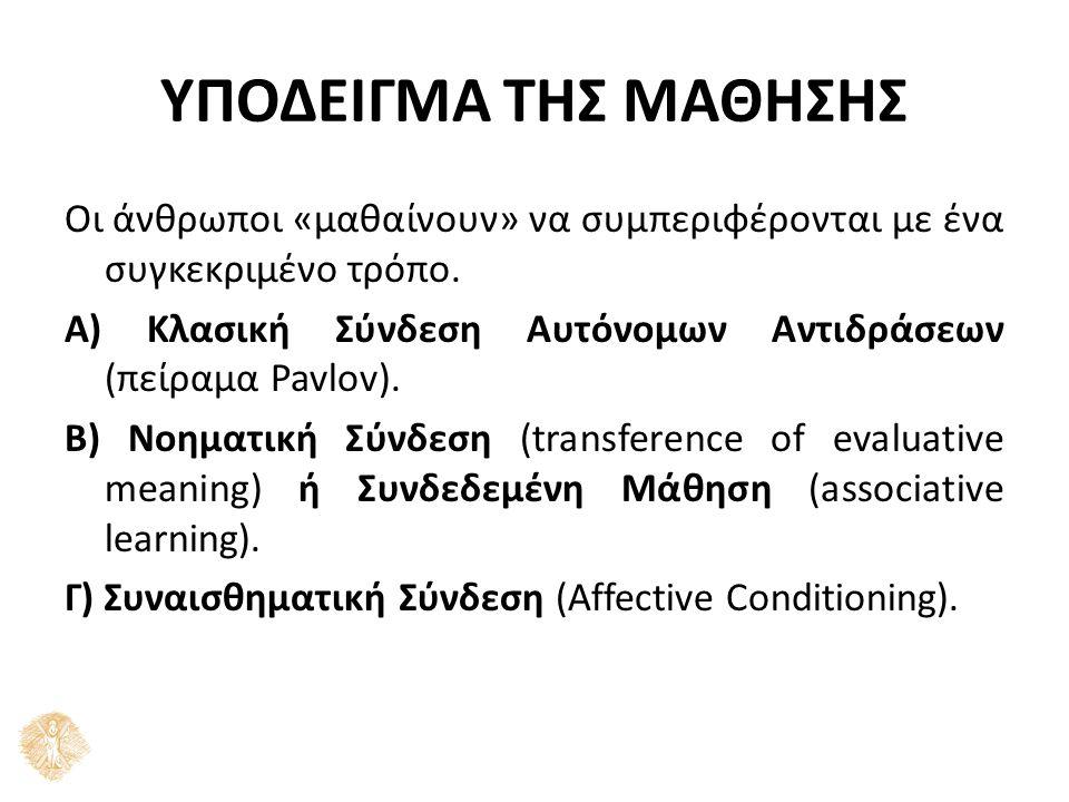 ΥΠΟΔΕΙΓΜΑ ΤΗΣ ΜΑΘΗΣΗΣ Οι άνθρωποι «μαθαίνουν» να συμπεριφέρονται με ένα συγκεκριμένο τρόπο. Α) Κλασική Σύνδεση Αυτόνομων Αντιδράσεων (πείραμα Pavlov).