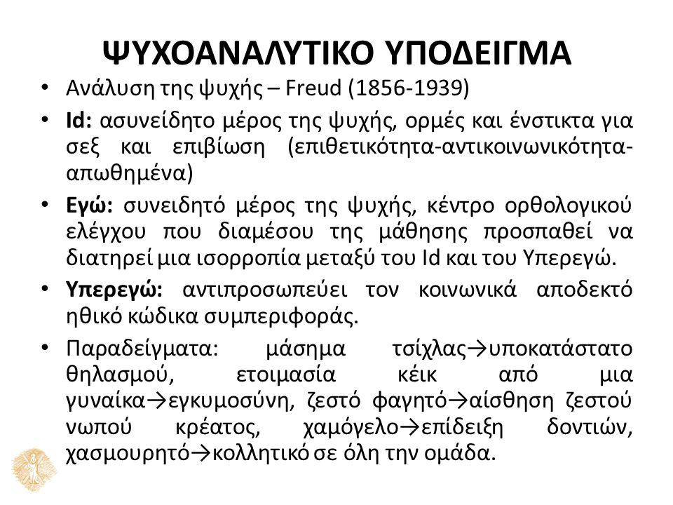 ΨΥΧΟΑΝΑΛΥΤΙΚΟ ΥΠΟΔΕΙΓΜΑ Ανάλυση της ψυχής – Freud (1856-1939) Id: ασυνείδητο μέρος της ψυχής, ορμές και ένστικτα για σεξ και επιβίωση (επιθετικότητα-α