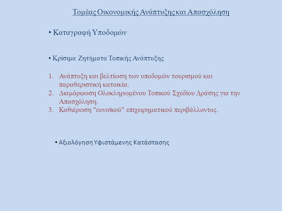Τομέας Οικονομικής Ανάπτυξης και Απασχόληση Καταγραφή Υποδομών 1.Ανάπτυξη και βελτίωση των υποδομών τουρισμού και παραθεριστική κατοικία.