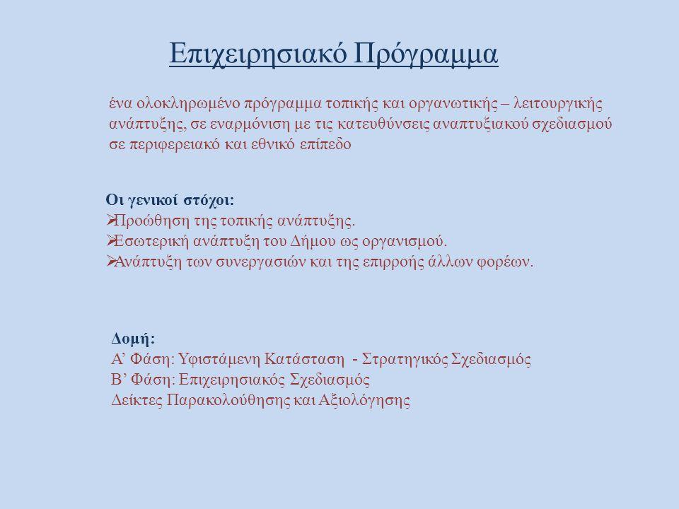 Τομέας Βελτίωσης της Διοικητικής Ικανότητας του Δήμου Οργανόγραμμα