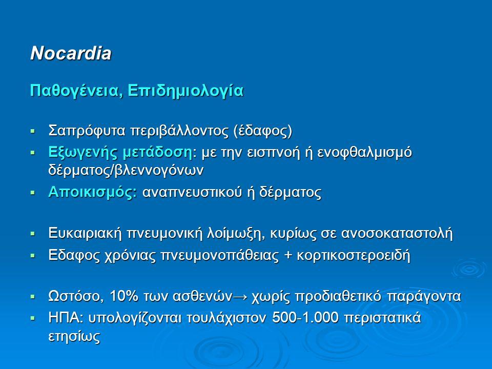 Νocardia Παθογένεια, Επιδημιολογία  Σαπρόφυτα περιβάλλοντος (έδαφος)  Εξωγενής μετάδοση: με την εισπνοή ή ενοφθαλμισμό δέρματος/βλεννογόνων  Αποικισμός: αναπνευστικού ή δέρματος  Ευκαιριακή πνευμονική λοίμωξη, κυρίως σε ανοσοκαταστολή  Εδαφος χρόνιας πνευμονοπάθειας + κορτικοστεροειδή  Ωστόσο, 10% των ασθενών→ χωρίς προδιαθετικό παράγοντα  ΗΠΑ: υπολογίζονται τουλάχιστον 500-1.000 περιστατικά ετησίως