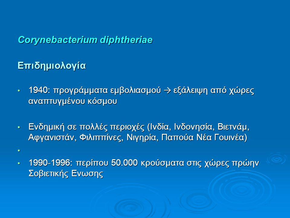 Corynebacterium diphtheriae Επιδημιολογία 1940: προγράμματα εμβολιασμού → εξάλειψη από χώρες αναπτυγμένου κόσμου 1940: προγράμματα εμβολιασμού → εξάλε