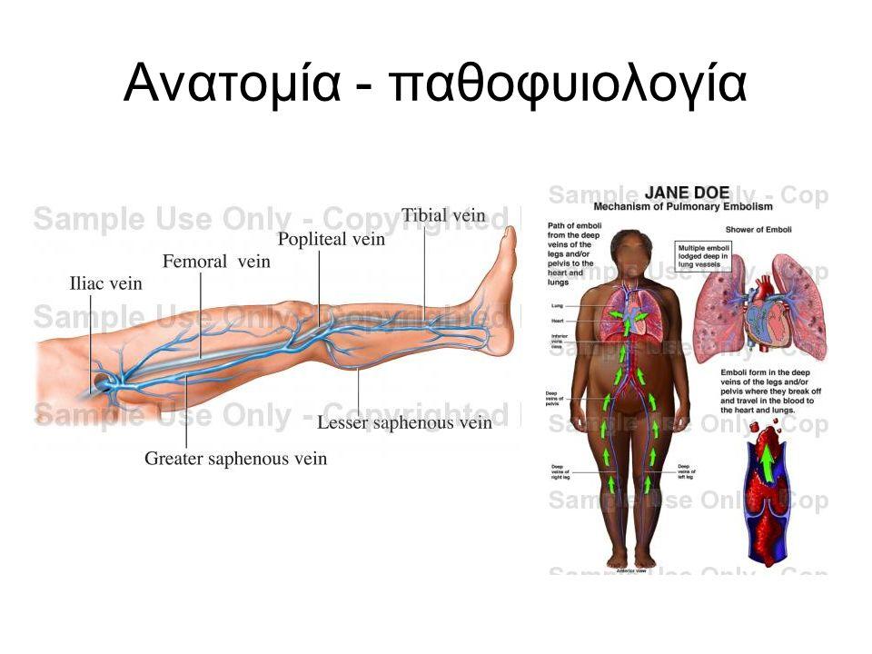 Ανατομία - παθοφυιολογία