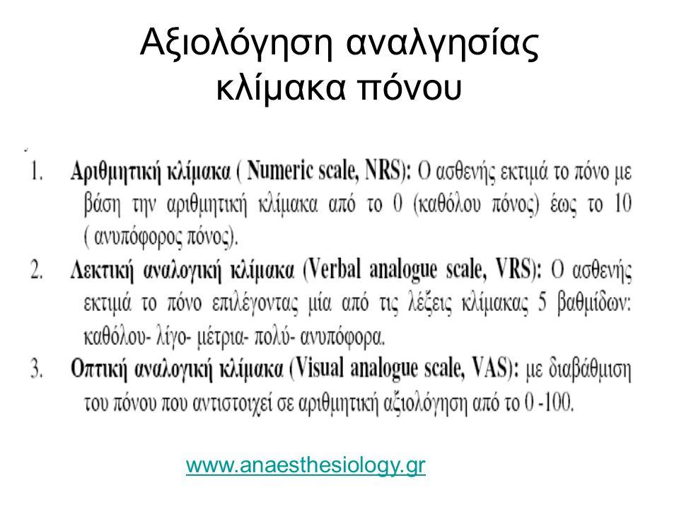 Αξιολόγηση αναλγησίας κλίμακα πόνου www.anaesthesiology.gr