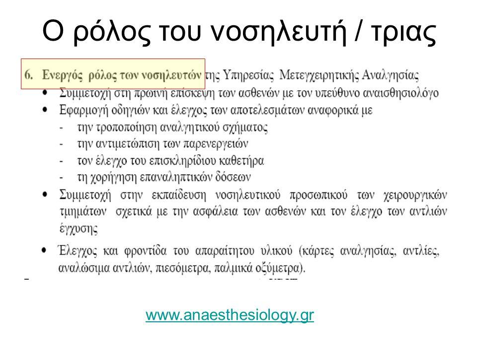 Ο ρόλος του νοσηλευτή / τριας www.anaesthesiology.gr