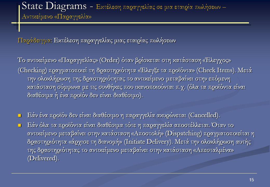 16 State Diagrams - State Diagrams - Εκτέλεση παραγγελίας σε μια εταιρία πωλήσεων – Αντικείμενο «Παραγγελία»