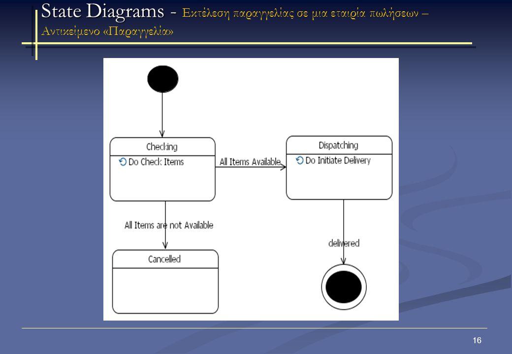 17 Παράδειγμα: Σύστημα Διαχείρισης Μαθημάτων μιας Σχολής Το αντικείμενο «Μάθημα» (Course) αλλάζει καταστάσεις κατά τη διάρκεια της ζωής του, από τη στιγμή της δημιουργίας μαθήματος μέχρι τη στιγμή της διαγραφής του μαθήματος.