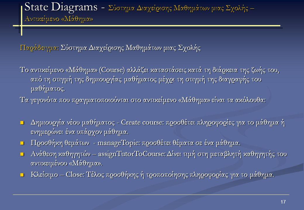 18 State Diagrams - Σύστημα Διαχείρισης Μαθημάτων μιας Σχολής – Αντικείμενο «Μάθημα» Close Course Creation Create New Course