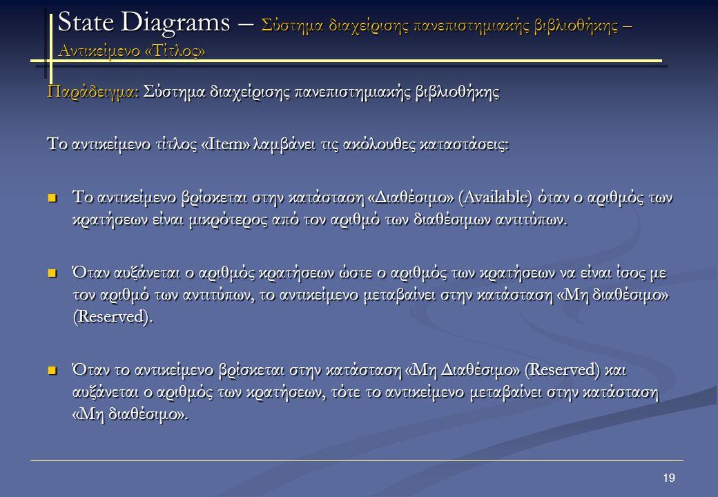 20 State Diagrams – Σύστημα διαχείρισης πανεπιστημιακής βιβλιοθήκης – Αντικείμενο «Τίτλος» Όταν το αντικείμενο βρίσκεται στην κατάσταση «Μη διαθέσιμο» (Reserved) και μειώνεται ο αριθμός κρατήσεων αλλά ο αριθμός κρατήσεων παραμένει μεγαλύτερος ή ίσος με τον αριθμό των αντιτύπων τότε το αντικείμενο μεταβαίνει στην κατάσταση «Μη διαθέσιμο» (Reserved).