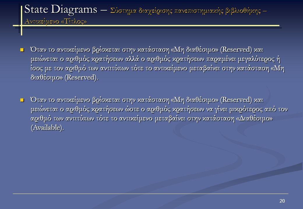 21 State Diagrams – Σύστημα διαχείρισης πανεπιστημιακής βιβλιοθήκης – Αντικείμενο «Τίτλος»