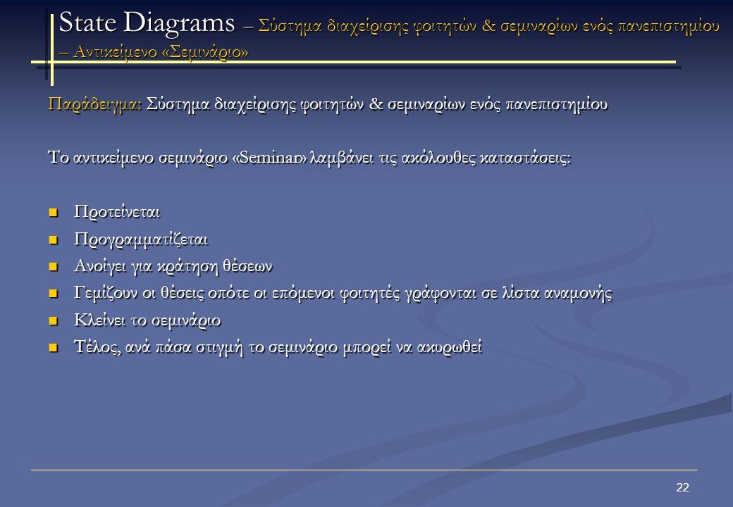 23 State Diagrams – Σύστημα διαχείρισης φοιτητών & σεμιναρίων ενός πανεπιστημίου – Αντικείμενο «Σεμινάριο»