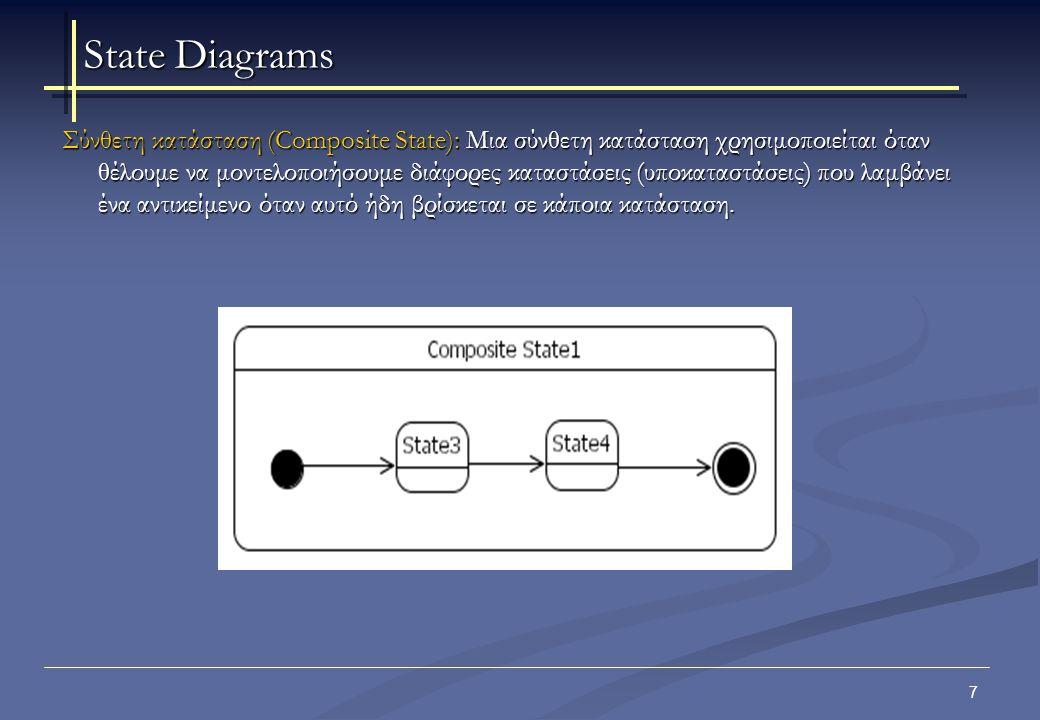 8 State Diagrams Ιστορική κατάσταση (History State): Μια ιστορική κατάσταση χρησιμοποιείται σε συνδυασμό με μια σύνθετη κατάσταση για να κρατάει την τελευταία κατάσταση που ήταν ενεργή μέσα στη σύνθετη κατάσταση, σε περίπτωση που κάποιο γεγονός διακόψει την εκτέλεση της σύνθετης κατάστασης.