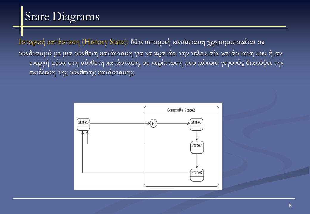 9 State Diagrams Ορθογώνια κατάσταση (Orthogonal State): Μια ορθογώνια κατάσταση χρησιμοποιείται όταν θέλουμε να μοντελοποιήσουμε την ταυτόχρονη λήψη διαφόρων καταστάσεων (υποκαταστάσεις) που λαμβάνει ένα αντικείμενο όταν αυτό ήδη βρίσκεται σε κάποια κατάσταση.