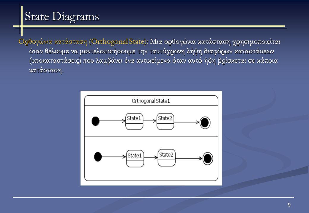 10 Στοιχεία Διαγραμμάτων Καταστάσεων Σύμβολο Αρχική Κατάσταση - Initial State: Αυτό αναπαριστά το αρχικό σημείο ή την πρώτη δραστηριότητα της ροής.