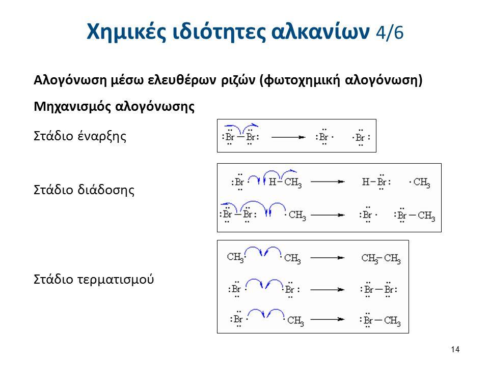 Αλογόνωση μέσω ελευθέρων ριζών (φωτοχημική αλογόνωση) Μηχανισμός αλογόνωσης Στάδιο έναρξης Στάδιο διάδοσης Στάδιο τερματισμού 14 Χημικές ιδιότητες αλκ