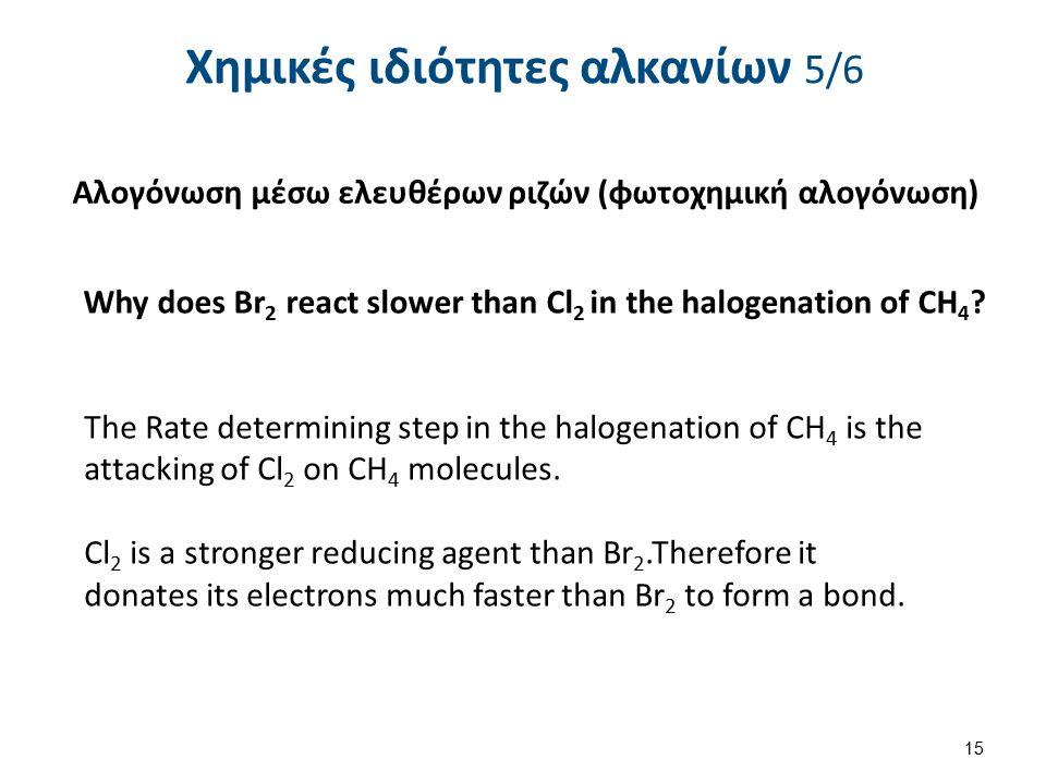 Αλογόνωση μέσω ελευθέρων ριζών (φωτοχημική αλογόνωση) The Rate determining step in the halogenation of CH 4 is the attacking of Cl 2 on CH 4 molecules