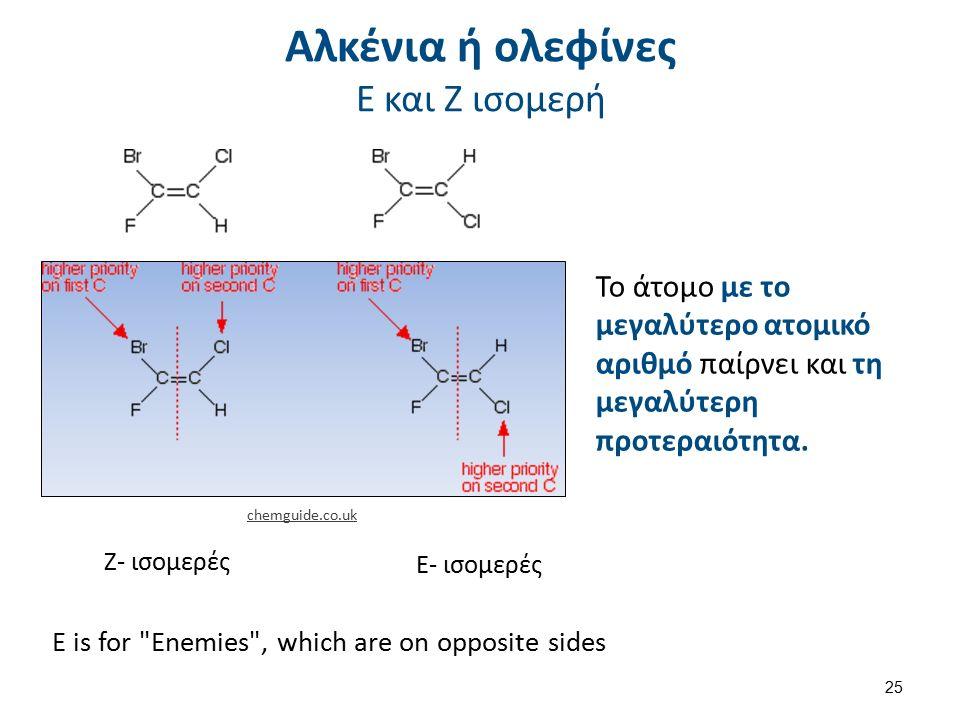 Αλκένια ή ολεφίνες E και Z ισομερή Ζ- ισομερές Ε- ισομερές E is for