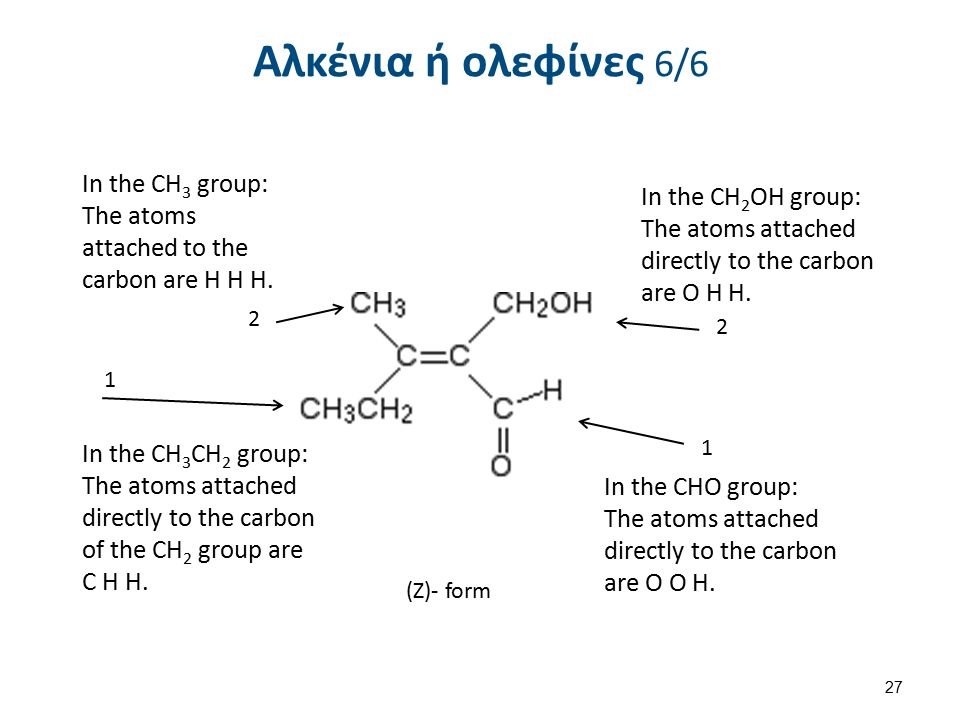 Αλκένια ή ολεφίνες 6/6 In the CH 3 group: The atoms attached to the carbon are H H H.