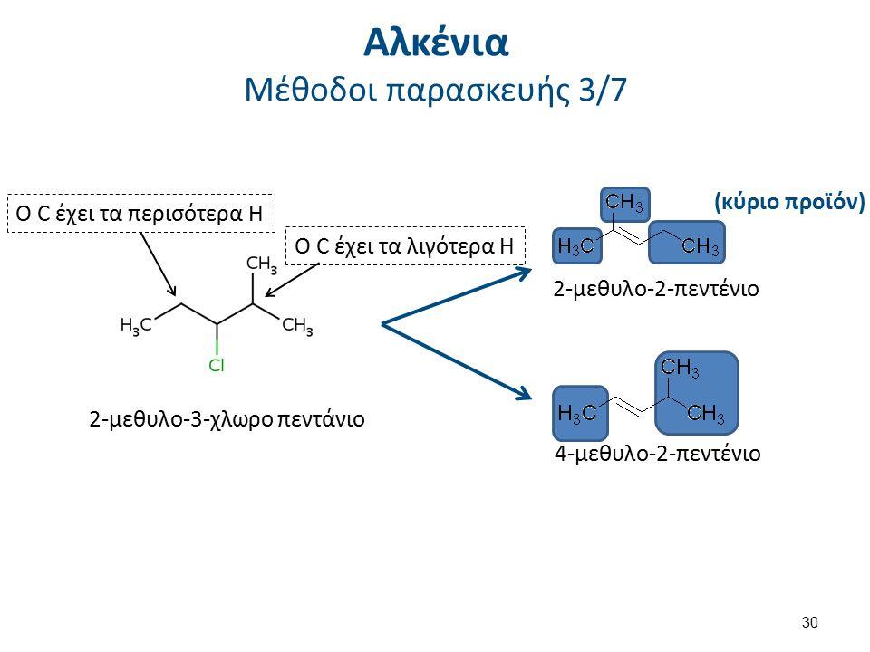 2-μεθυλο-3-χλωρο πεντάνιο 2-μεθυλο-2-πεντένιο 4-μεθυλο-2-πεντένιο (κύριο προϊόν) Ο C έχει τα λιγότερα Η Ο C έχει τα περισότερα Η 30 Αλκένια Μέθοδοι πα