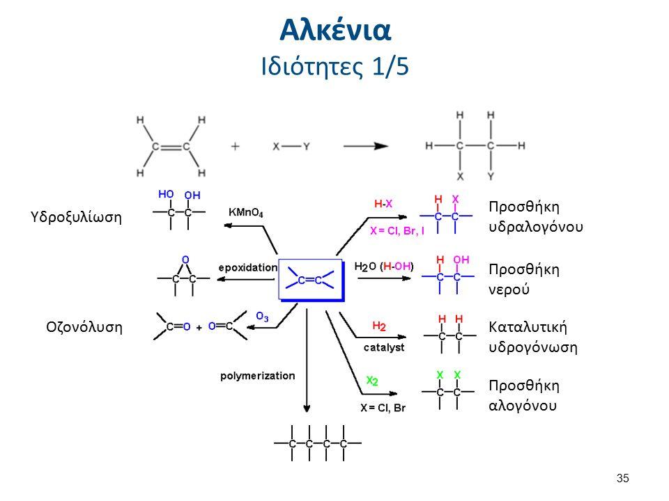 Αλκένια Ιδιότητες 1/5 Καταλυτική υδρογόνωση Προσθήκη αλογόνου Προσθήκη υδραλογόνου Προσθήκη νερού Υδροξυλίωση Οζονόλυση 35