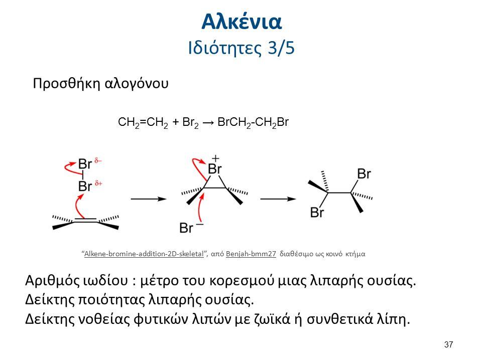 Προσθήκη αλογόνου CH 2 =CH 2 + Br 2 → BrCH 2 -CH 2 Br Αριθμός ιωδίου : μέτρο του κορεσμού μιας λιπαρής ουσίας. Δείκτης ποιότητας λιπαρής ουσίας. Δείκτ