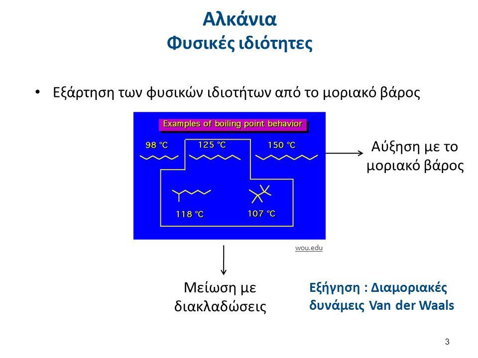 Αλκάνια Φυσικές ιδιότητες Εξάρτηση των φυσικών ιδιοτήτων από το μοριακό βάρος Αύξηση με το μοριακό βάρος Μείωση με διακλαδώσεις Εξήγηση : Διαμοριακές
