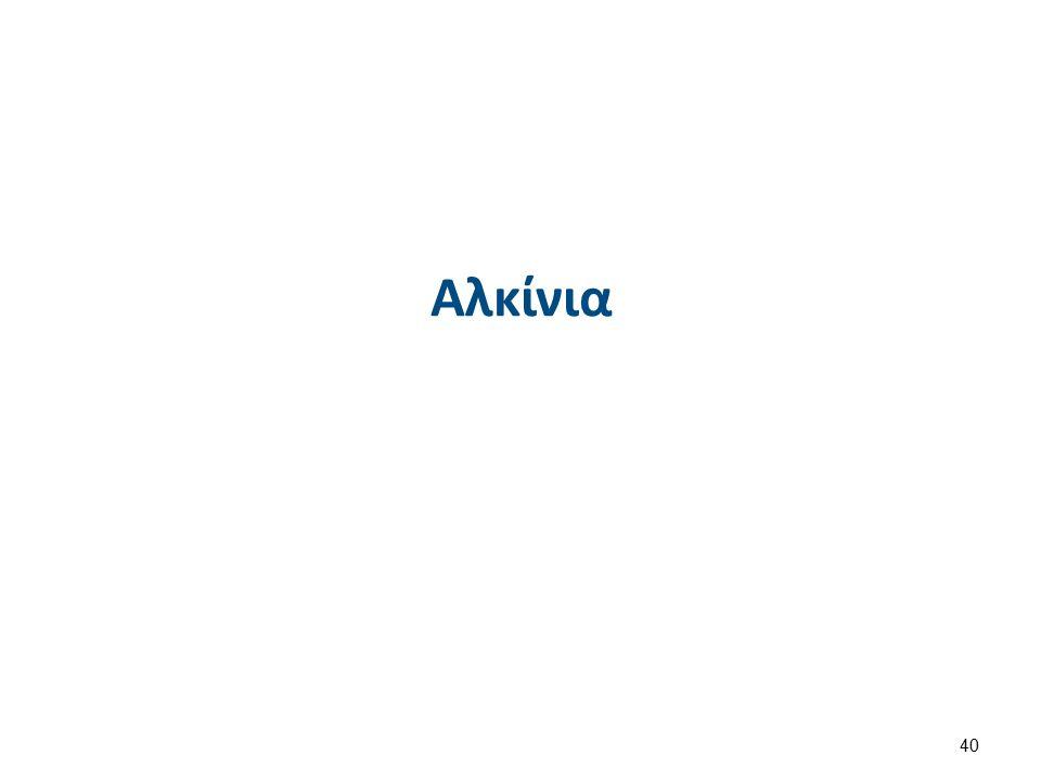 Αλκίνια 40