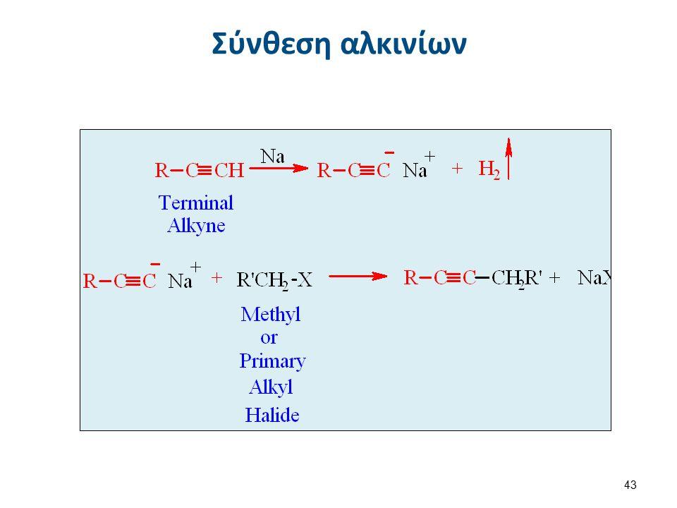 Σύνθεση αλκινίων 43