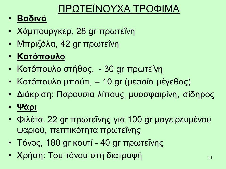 11 ΠΡΩΤΕΪΝΟΥΧΑ ΤΡΟΦΙΜΑ Βοδινό Χάμπουργκερ, 28 gr πρωτεΐνη Μπριζόλα, 42 gr πρωτεΐνη Κοτόπουλο Κοτόπουλο στήθος, - 30 gr πρωτεΐνη Κοτόπουλο μπούτι, – 10 gr (μεσαίο μέγεθος) Διάκριση: Παρουσία λίπους, μυοσφαιρίνη, σίδηρος Ψάρι Φιλέτα, 22 gr πρωτεΐνης για 100 gr μαγειρευμένου ψαριού, πεπτικότητα πρωτεΐνης Τόνος, 180 gr κουτί - 40 gr πρωτεΐνης Χρήση: Του τόνου στη διατροφή