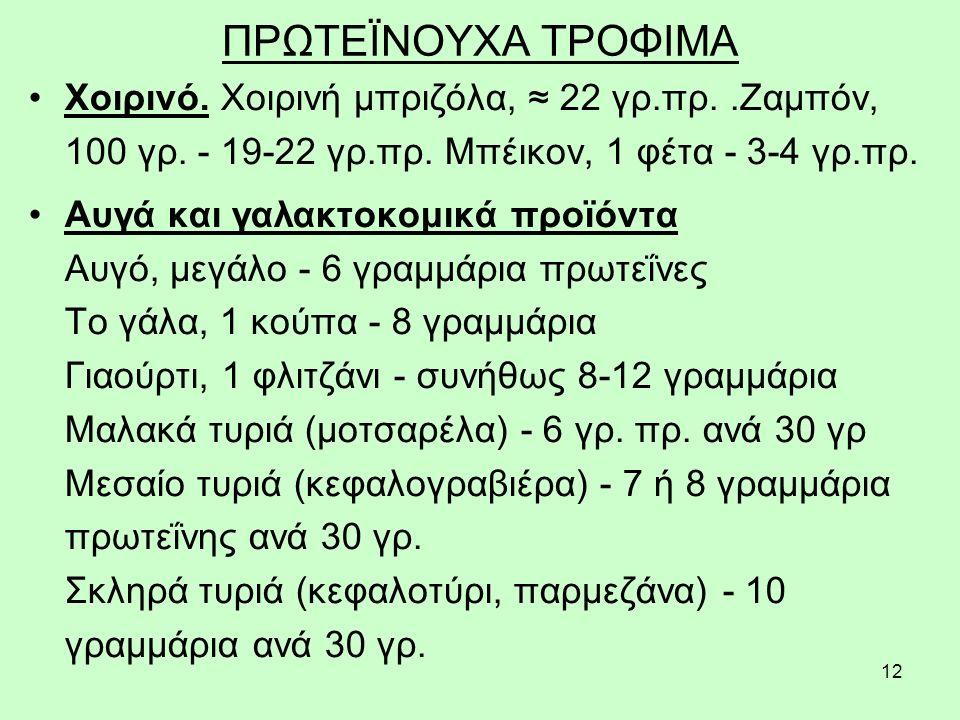 12 ΠΡΩΤΕΪΝΟΥΧΑ ΤΡΟΦΙΜΑ Χοιρινό. Χοιρινή μπριζόλα, ≈ 22 γρ.πρ..Ζαμπόν, 100 γρ. - 19-22 γρ.πρ. Μπέικον, 1 φέτα - 3-4 γρ.πρ. Αυγά και γαλακτοκομικά προϊό
