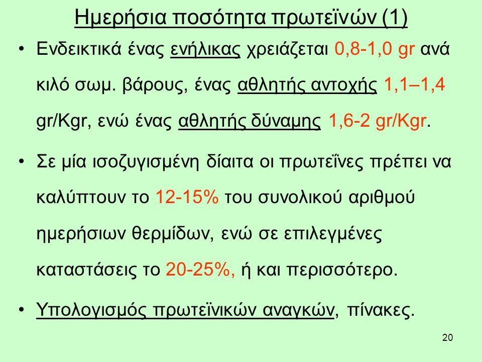 20 Ημερήσια ποσότητα πρωτεϊνών (1) Ενδεικτικά ένας ενήλικας χρειάζεται 0,8-1,0 gr ανά κιλό σωμ. βάρους, ένας αθλητής αντοχής 1,1–1,4 gr/Kgr, ενώ ένας