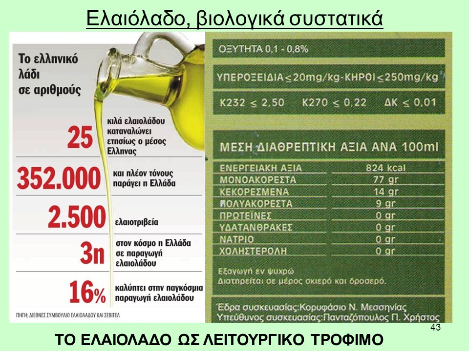 43 Ελαιόλαδο, βιολογικά συστατικά ΤΟ ΕΛΑΙΟΛΑΔΟ ΩΣ ΛΕΙΤΟΥΡΓΙΚΟ ΤΡΟΦΙΜΟ