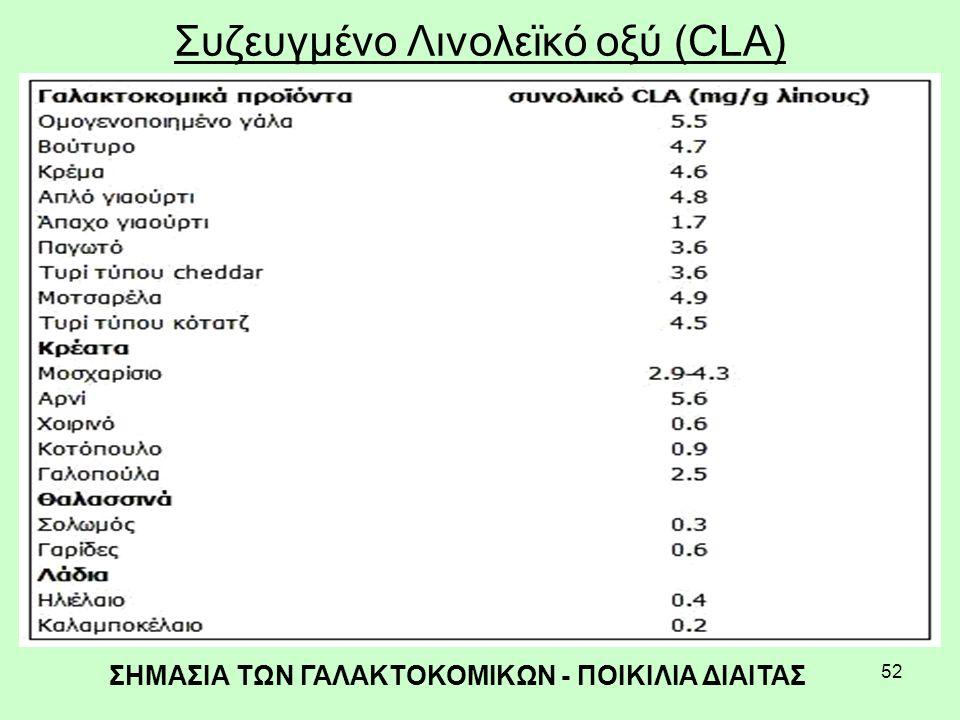 52 Συζευγμένο Λινολεϊκό οξύ (CLA) ΣΗΜΑΣΙΑ ΤΩΝ ΓΑΛΑΚΤΟΚΟΜΙΚΩΝ - ΠΟΙΚΙΛΙΑ ΔΙΑΙΤΑΣ