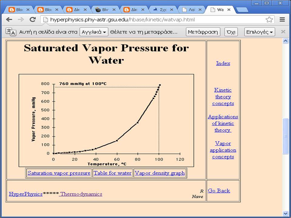 Αυτή τη φορά Μηχανική Εθνοιστορική αναδρομή Πέρασμα από τα περι αερίων στη μηχανική o Ο αέρας έχει και βαρος και μάζα (υπολογισμός, κλίμακα) o Το καλαμάκι και η πορτοκαλάδα (παράδοξη εξηγηση) o Ο αέρας διατηρεί την ταχύτητά του https://www.youtube.com/watch?v=i2mec3vgeaI https://www.youtube.com/watch?v=i2mec3vgeaI Το μοντέλο της Μηχανικής, τα παράδοξα και οι εφαρμογές του