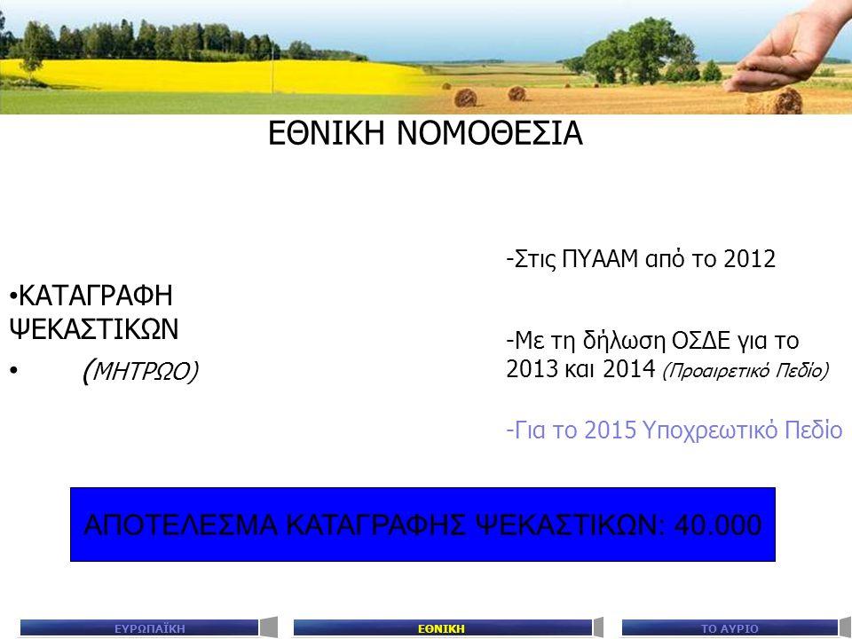 ΕΘΝΙΚΗ ΝΟΜΟΘΕΣΙΑ ΚΑΤΑΓΡΑΦΗ ΨΕΚΑΣΤΙΚΩΝ ( ΜΗΤΡΩΟ) -Στις ΠΥΑΑΜ από το 2012 -Με τη δήλωση ΟΣΔΕ για το 2013 και 2014 (Προαιρετικό Πεδίο) -Για το 2015 Υποχρεωτικό Πεδίο ΕΘΝΙΚΗΤΟ ΑΥΡΙΟΕΥΡΩΠΑΪΚΗ ΑΠΟΤΕΛΕΣΜΑ ΚΑΤΑΓΡΑΦΗΣ ΨΕΚΑΣΤΙΚΩΝ: 40.000