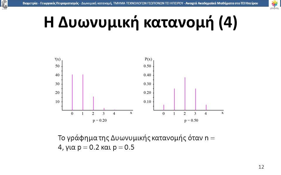 1212 Βιομετρία - Γεωργικός Πειραματισμός - Διωνυμική κατανομή, ΤΜΗΜΑ ΤΕΧΝΟΛΟΓΩΝ ΓΕΩΠΟΝΩΝ ΤΕΙ ΗΠΕΙΡΟΥ - Ανοιχτά Ακαδημαϊκά Μαθήματα στο ΤΕΙ Ηπείρου Το γράφημα της Δυωνυμικής κατανομής όταν n  4, για p  0.2 και p  0.5 12 Η Δυωνυμική κατανομή (4)