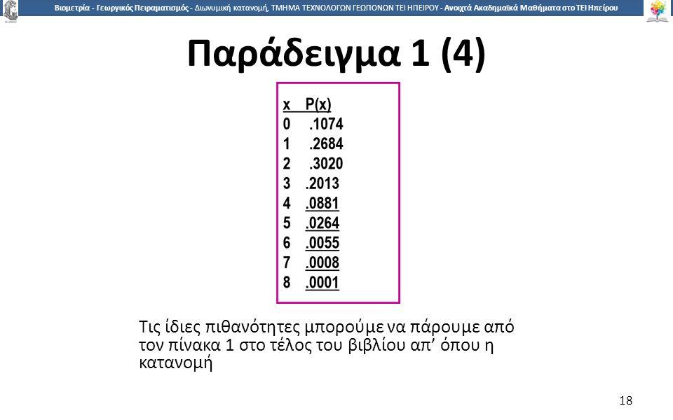 1818 Βιομετρία - Γεωργικός Πειραματισμός - Διωνυμική κατανομή, ΤΜΗΜΑ ΤΕΧΝΟΛΟΓΩΝ ΓΕΩΠΟΝΩΝ ΤΕΙ ΗΠΕΙΡΟΥ - Ανοιχτά Ακαδημαϊκά Μαθήματα στο ΤΕΙ Ηπείρου Τις ίδιες πιθανότητες μπορούμε να πάρουμε από τον πίνακα 1 στο τέλος του βιβλίου απ' όπου η κατανομή 18 Παράδειγμα 1 (4)