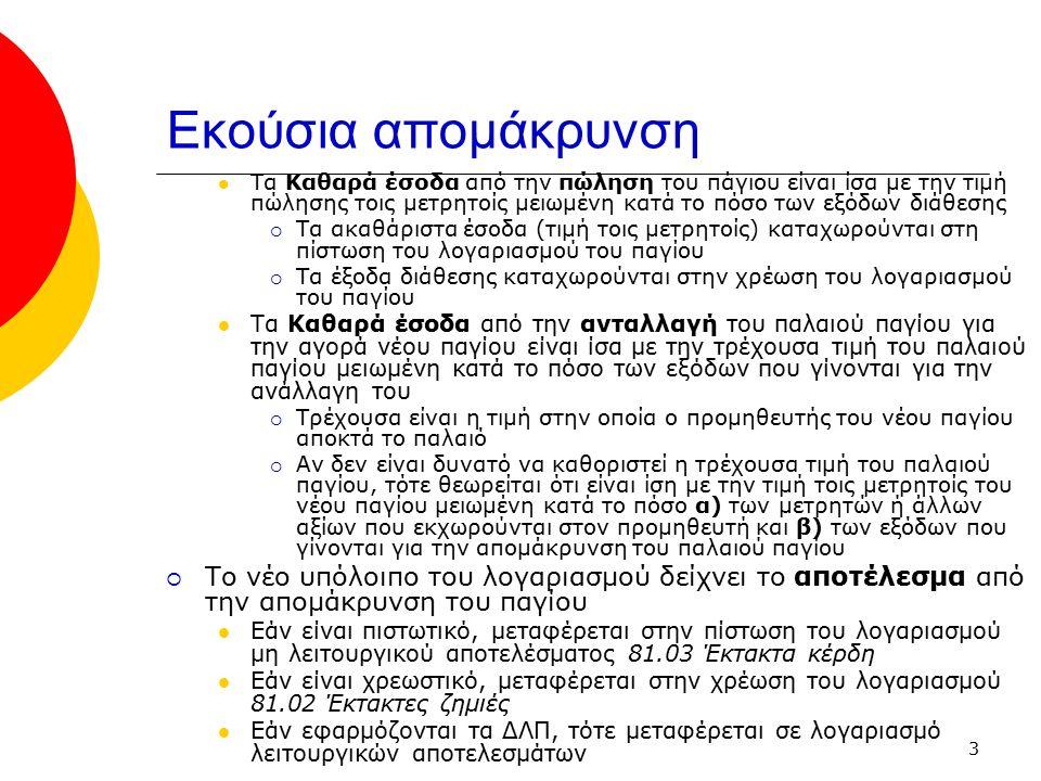 4 Εκούσια απομάκρυνση- Παράδειγμα πώλησης παγίου  Την 2/1/01 η ΧΨΩ ΑΕ αγόρασε ένα μηχάνημα αντί € 5.000 με μετρητά.