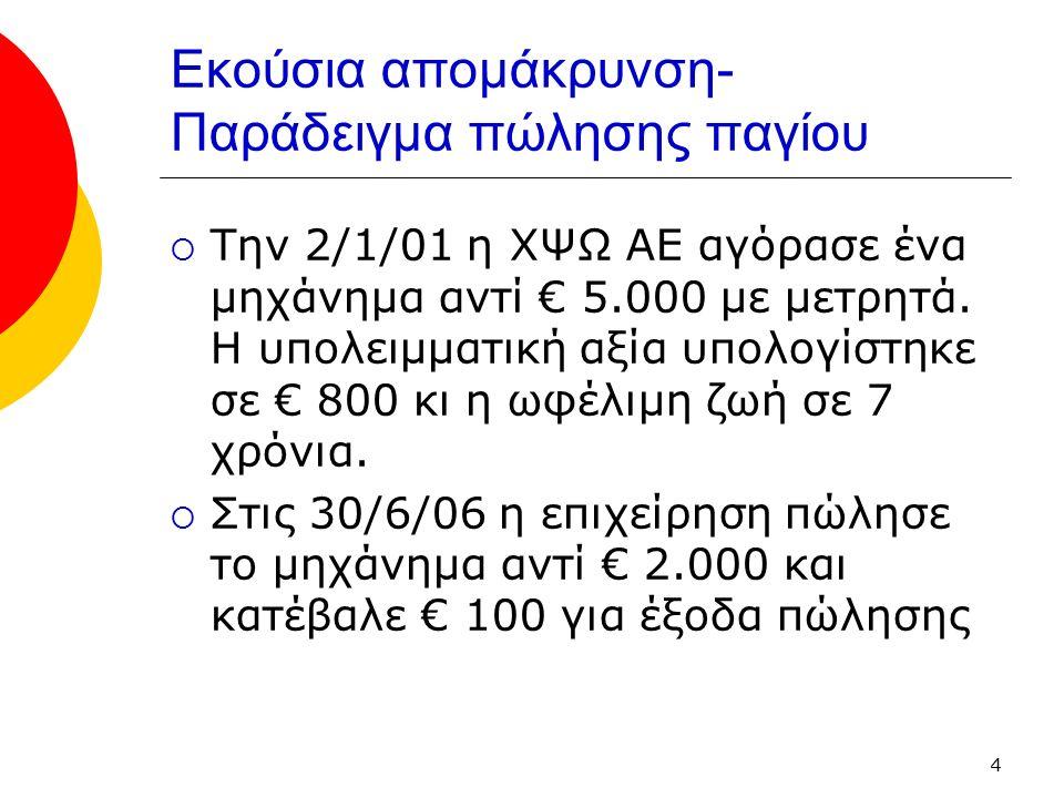 4 Εκούσια απομάκρυνση- Παράδειγμα πώλησης παγίου  Την 2/1/01 η ΧΨΩ ΑΕ αγόρασε ένα μηχάνημα αντί € 5.000 με μετρητά. Η υπολειμματική αξία υπολογίστηκε