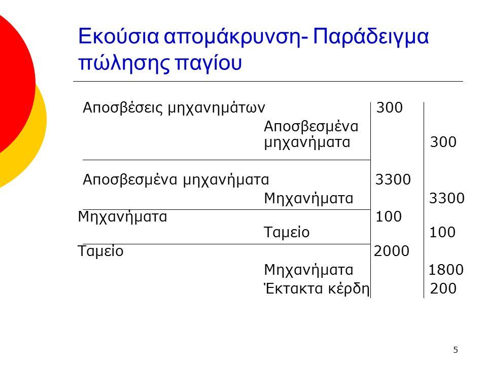 6 Εκούσια απομάκρυνση- Παράδειγμα πώλησης παγίου Ταμείο 2000 Μηχανήματα 2000 Μηχανήματα 200 Έκτακτα κέρδη 200
