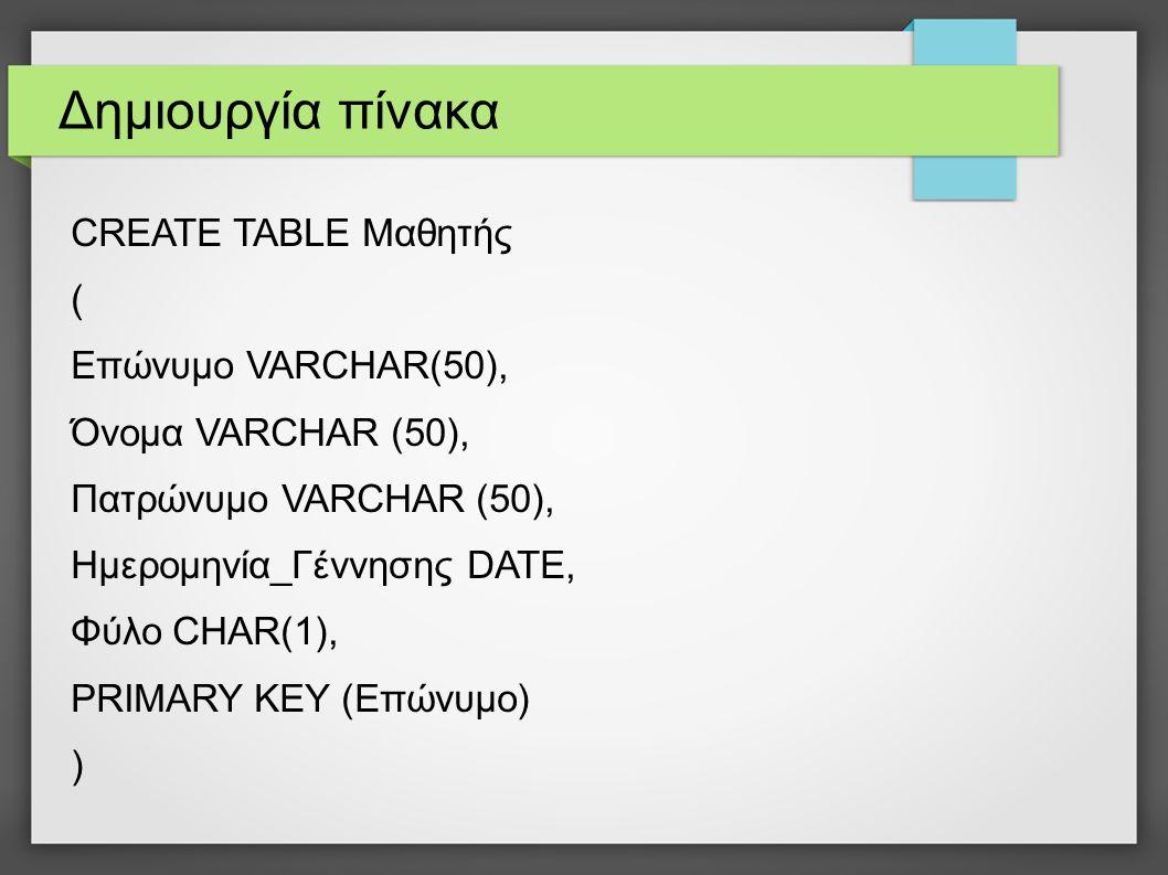 Δημιουργία πίνακα CREATE TABLE Μαθητής ( Επώνυμο VARCHAR(50), Όνομα VARCHAR (50), Πατρώνυμο VARCHAR (50), Ημερομηνία_Γέννησης DATE, Φύλο CHAR(1), PRIM