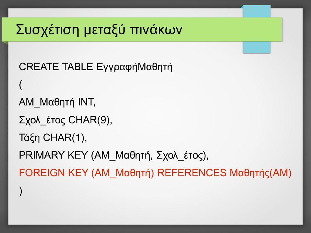 Συσχέτιση μεταξύ πινάκων CREATE TABLE ΕγγραφήΜαθητή ( ΑΜ_Μαθητή ΙΝΤ, Σχολ_έτος CHAR(9), Τάξη CHAR(1), PRIMARY KEY (ΑΜ_Μαθητή, Σχολ_έτος), FOREIGN KEY