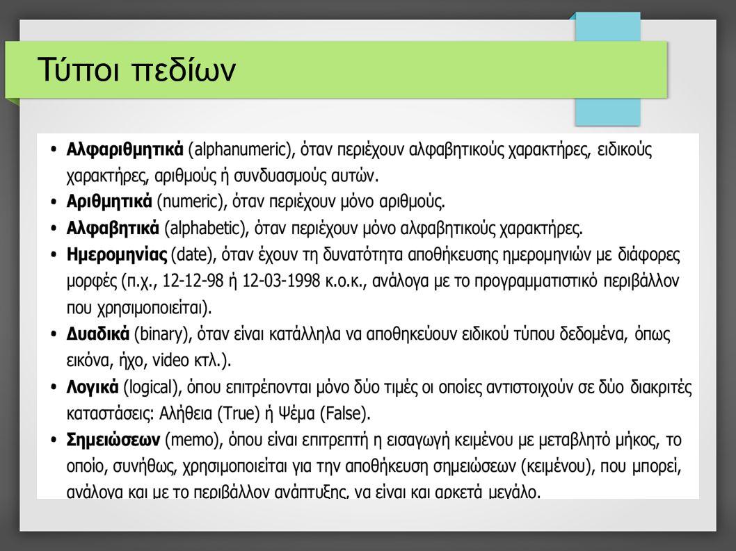 Εντολή εισαγωγής εγγραφών INSERT INTO Μαθητής VALUES (863, Πηλείδης , Αχιλλέας , Πηλέας , 19990624 , Α , Αθήνα )