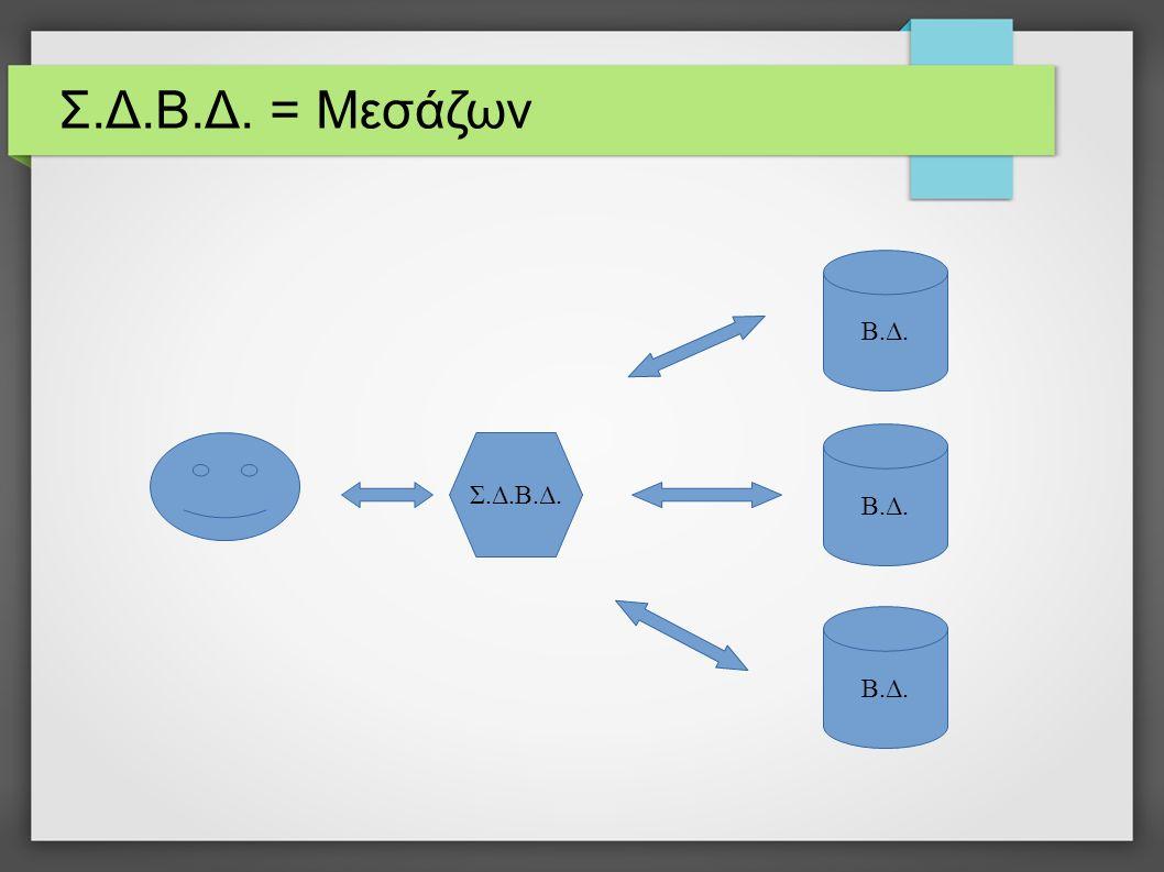 Where σελ.88 ● Τελεστές (>, =,,in(list), is null) ● Λογικοί τελεστές