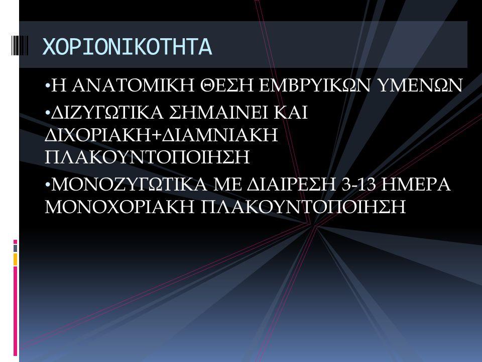 Η ΑΝΑΤΟΜΙΚΗ ΘΕΣΗ ΕΜΒΡΥΙΚΩΝ ΥΜΕΝΩΝ ΔΙΖΥΓΩΤΙΚΑ ΣΗΜΑΙΝΕΙ ΚΑΙ ΔΙΧΟΡΙΑΚΗ+ΔΙΑΜΝΙΑΚΗ ΠΛΑΚΟΥΝΤΟΠΟΙΗΣΗ ΜΟΝΟΖΥΓΩΤΙΚΑ ΜΕ ΔΙΑΙΡΕΣΗ 3-13 ΗΜΕΡΑ ΜΟΝΟΧΟΡΙΑΚΗ ΠΛΑΚΟΥΝΤΟΠΟΙΗΣΗ ΧΟΡΙΟΝΙΚΟΤΗΤΑ