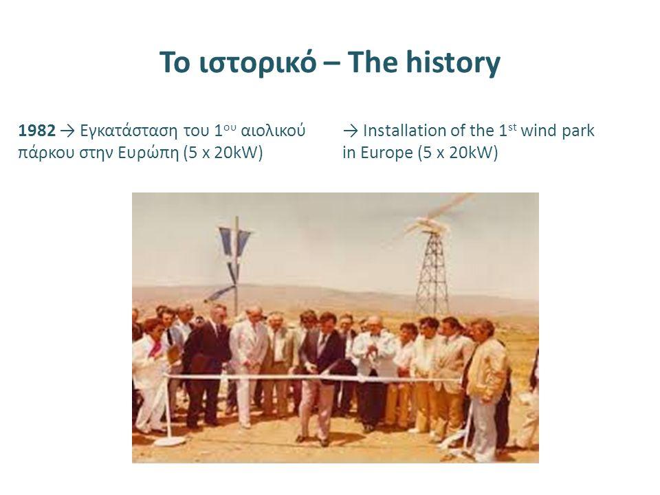 Το ιστορικό – The history 1983 → Εγκατάσταση Φ/Β συστήματος 100kW με μπαταρία για αποθήκευση (400kWh) → Installation of 100kW PV system coupled with battery storage (400kWh)
